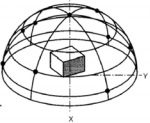 Hemisphere kits for soundpower measurements ISO3744/ISO3745.